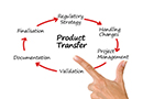 Live Online Training - Product Transfer